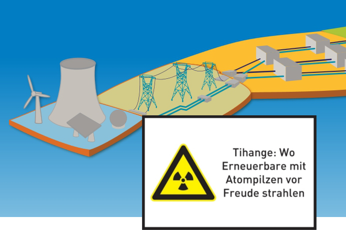 Immer neue Brennelemente für AKWs. Ein neues Windrad pro Bundesland und Jahr in Deutschland. Die SPD macht ernst mit der Energiewende.